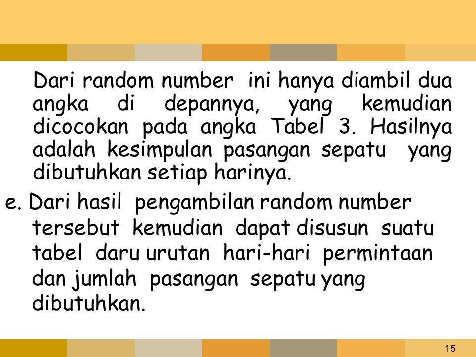 15 Dari random number ini hanya diambil dua angka di depannya, yang kemudian dicocokan pada angka Tabel 3. Hasilnya adalah kesimpulan pasangan sepatu