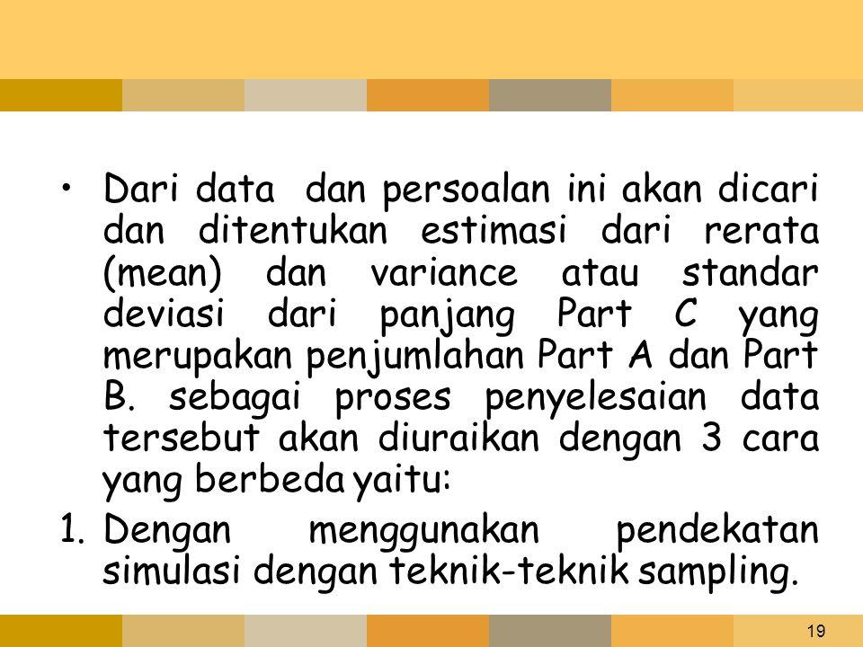 19 Dari data dan persoalan ini akan dicari dan ditentukan estimasi dari rerata (mean) dan variance atau standar deviasi dari panjang Part C yang merup