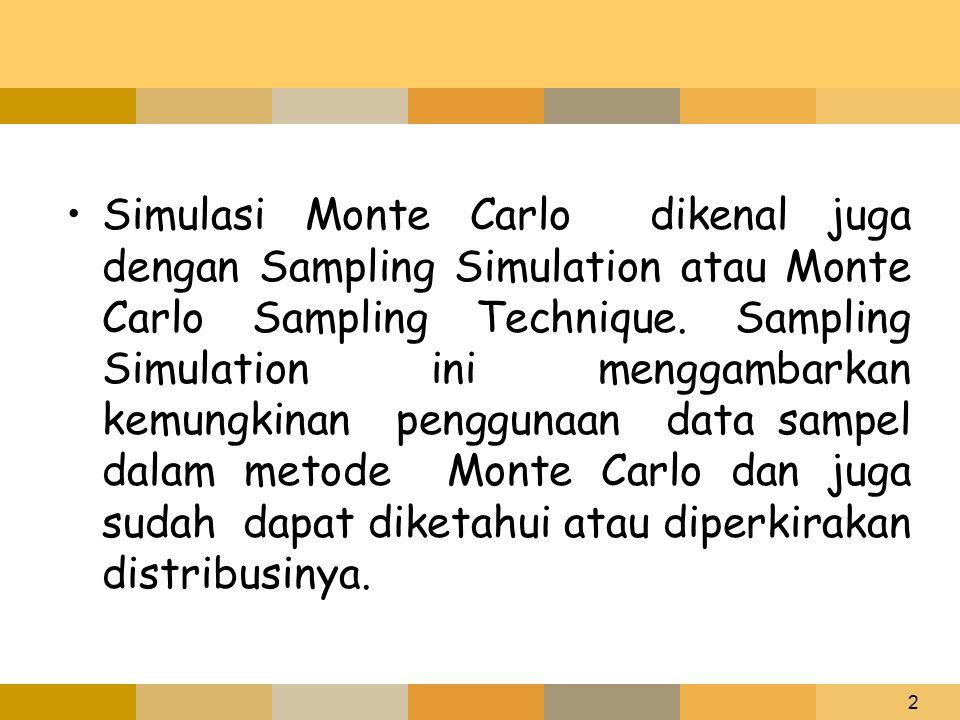 2 Simulasi Monte Carlo dikenal juga dengan Sampling Simulation atau Monte Carlo Sampling Technique. Sampling Simulation ini menggambarkan kemungkinan