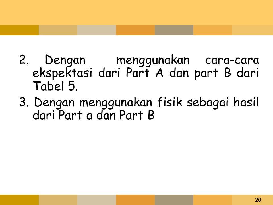 20 2. Dengan menggunakan cara-cara ekspektasi dari Part A dan part B dari Tabel 5. 3. Dengan menggunakan fisik sebagai hasil dari Part a dan Part B