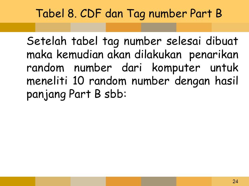 24 Tabel 8. CDF dan Tag number Part B Setelah tabel tag number selesai dibuat maka kemudian akan dilakukan penarikan random number dari komputer untuk