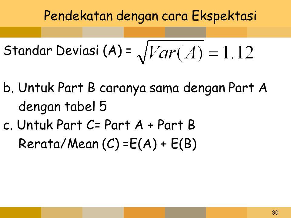 30 Pendekatan dengan cara Ekspektasi Standar Deviasi (A) = b. Untuk Part B caranya sama dengan Part A dengan tabel 5 c. Untuk Part C= Part A + Part B