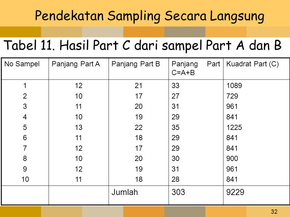 32 Pendekatan Sampling Secara Langsung Tabel 11. Hasil Part C dari sampel Part A dan B No SampelPanjang Part APanjang Part BPanjang Part C=A+B Kuadrat