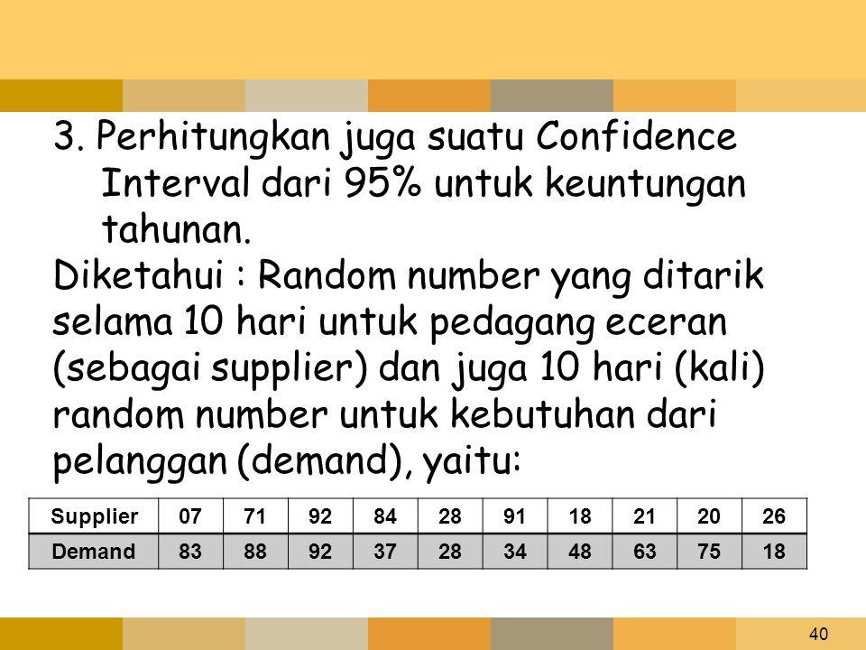 40 3. Perhitungkan juga suatu Confidence Interval dari 95% untuk keuntungan tahunan. Diketahui : Random number yang ditarik selama 10 hari untuk pedag
