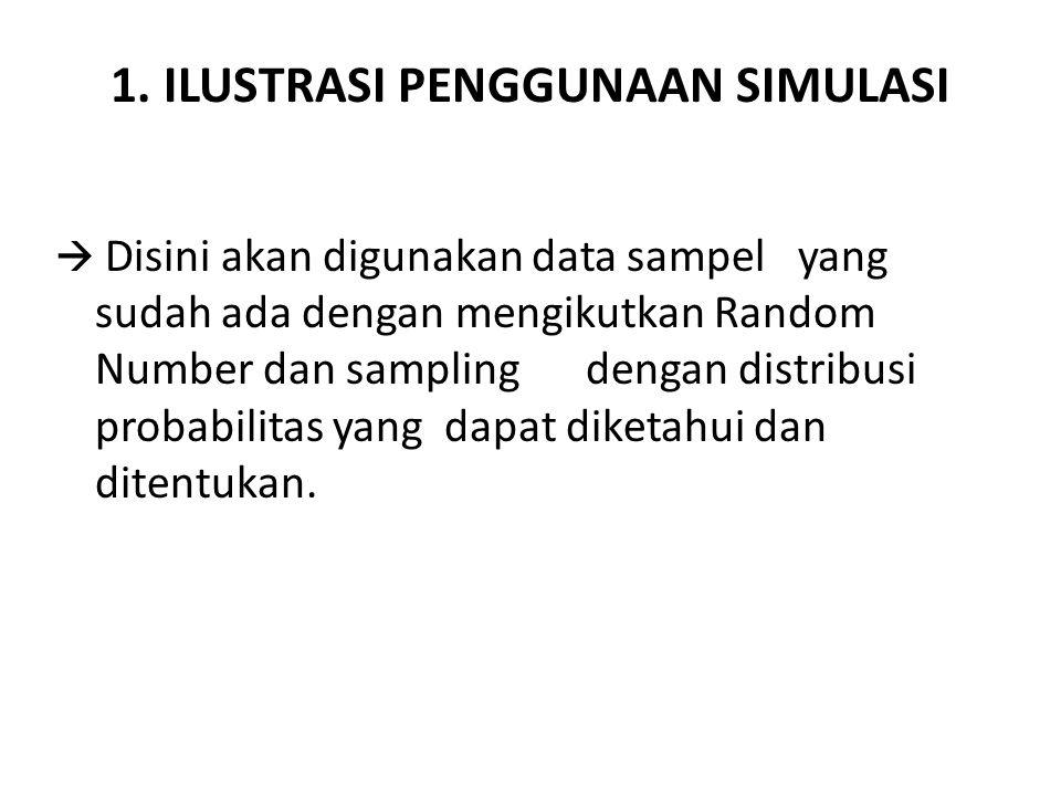 1. ILUSTRASI PENGGUNAAN SIMULASI  Disini akan digunakan data sampel yang sudah ada dengan mengikutkan Random Number dan sampling dengan distribusi pr