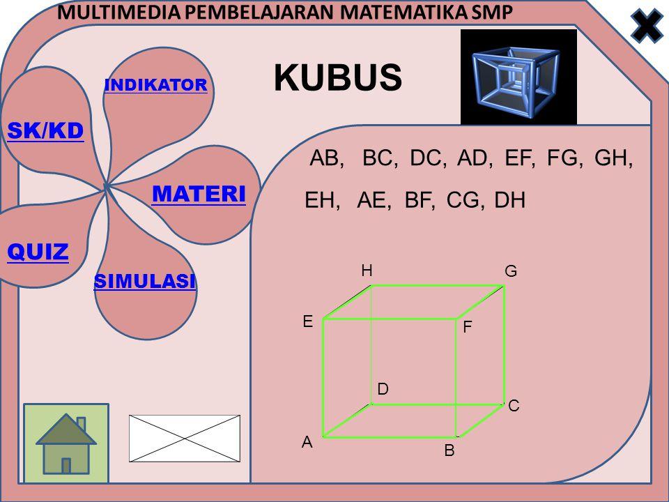 SK/KD INDIKATOR MATERI SIMULASI QUIZ MULTIMEDIA PEMBELAJARAN MATEMATIKA SMP KUBUS AB,BC,DC,AD,EF,FG,GH, EH,AE,BF,CG,DH A B C D E F G H