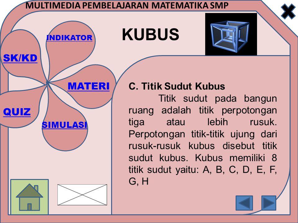 SK/KD INDIKATOR MATERI SIMULASI QUIZ MULTIMEDIA PEMBELAJARAN MATEMATIKA SMP KUBUS C.