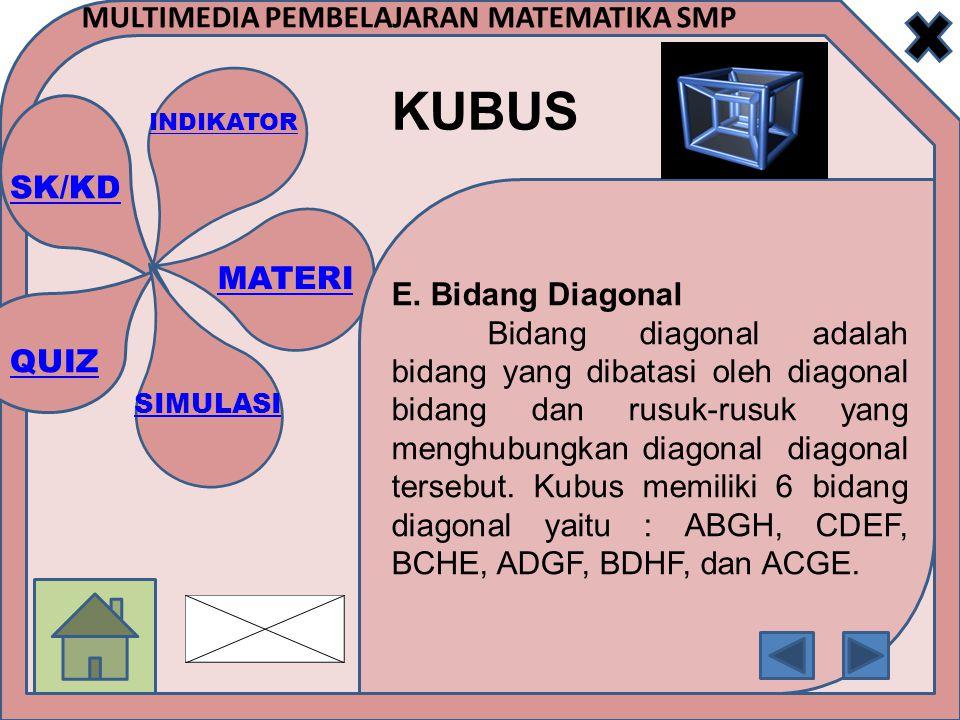 SK/KD INDIKATOR MATERI SIMULASI QUIZ MULTIMEDIA PEMBELAJARAN MATEMATIKA SMP KUBUS E.