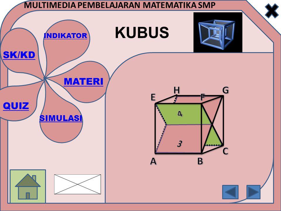 SK/KD INDIKATOR MATERI SIMULASI QUIZ MULTIMEDIA PEMBELAJARAN MATEMATIKA SMP KUBUS