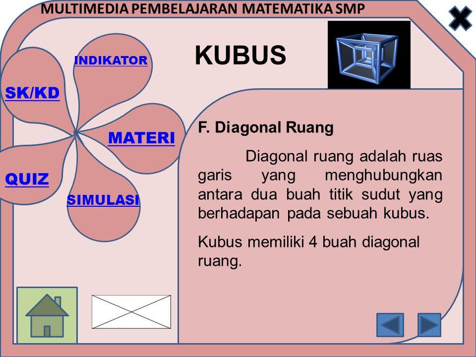 SK/KD INDIKATOR MATERI SIMULASI QUIZ MULTIMEDIA PEMBELAJARAN MATEMATIKA SMP KUBUS F.