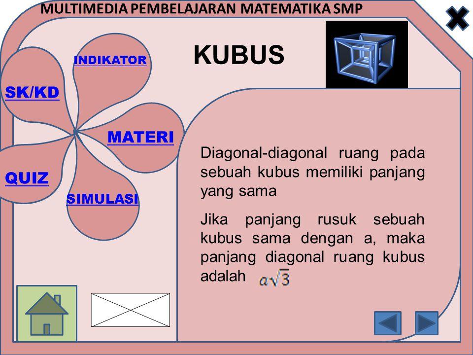 SK/KD INDIKATOR MATERI SIMULASI QUIZ MULTIMEDIA PEMBELAJARAN MATEMATIKA SMP KUBUS Diagonal-diagonal ruang pada sebuah kubus memiliki panjang yang sama Jika panjang rusuk sebuah kubus sama dengan a, maka panjang diagonal ruang kubus adalah