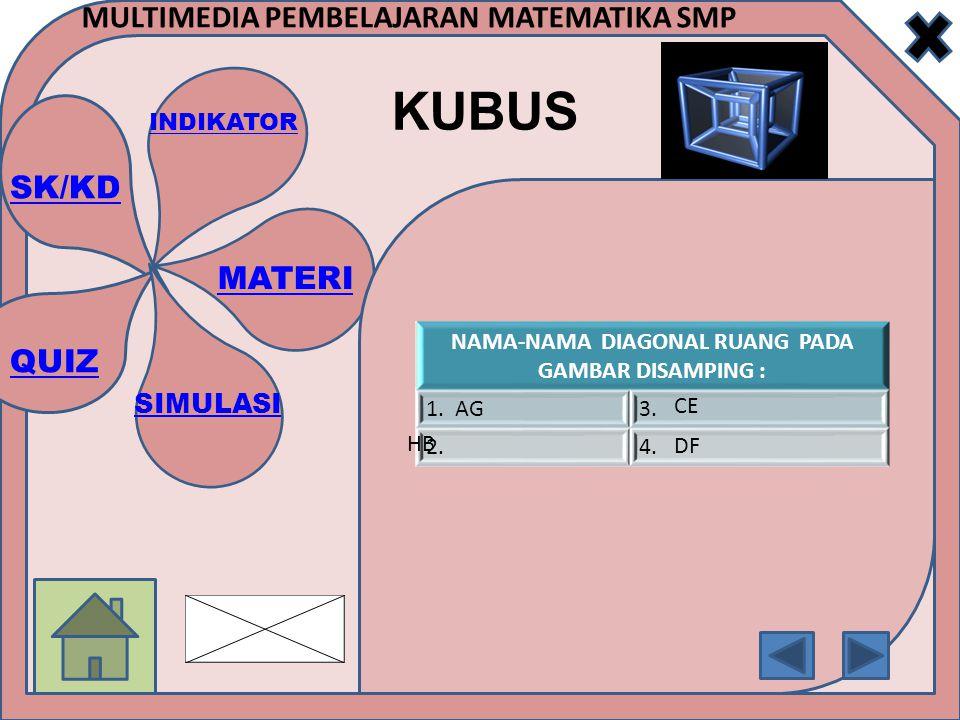 SK/KD INDIKATOR MATERI SIMULASI QUIZ MULTIMEDIA PEMBELAJARAN MATEMATIKA SMP KUBUS NAMA-NAMA DIAGONAL RUANG PADA GAMBAR DISAMPING : 1.