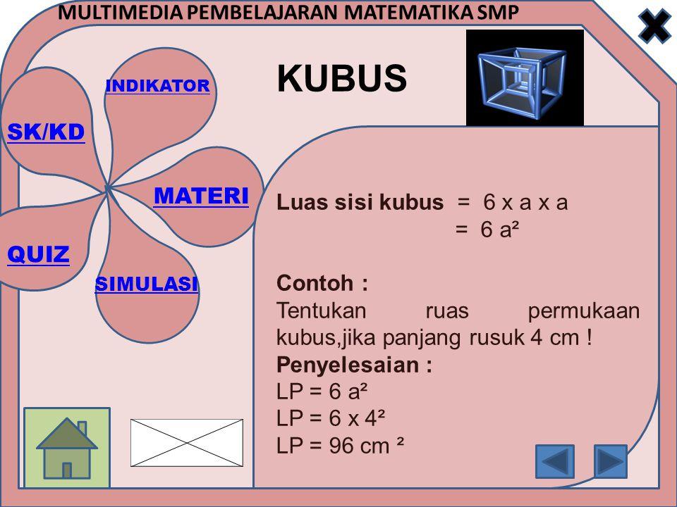 SK/KD INDIKATOR MATERI SIMULASI QUIZ MULTIMEDIA PEMBELAJARAN MATEMATIKA SMP KUBUS Luas sisi kubus = 6 x a x a = 6 a² Contoh : Tentukan ruas permukaan kubus,jika panjang rusuk 4 cm .