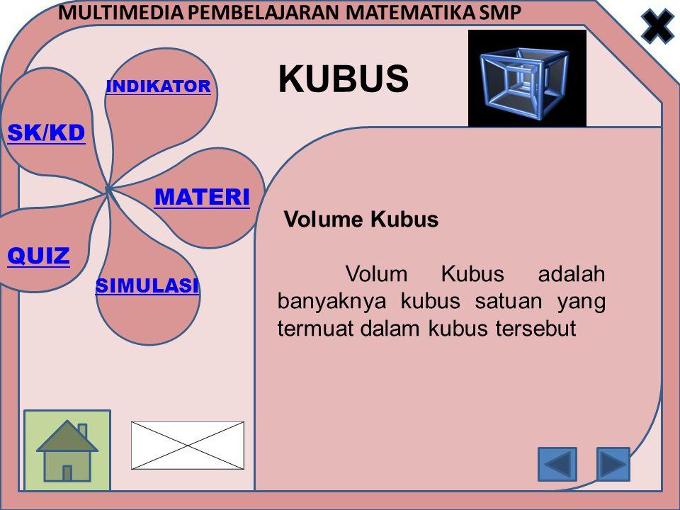 SK/KD INDIKATOR MATERI SIMULASI QUIZ MULTIMEDIA PEMBELAJARAN MATEMATIKA SMP KUBUS Volume Kubus Volum Kubus adalah banyaknya kubus satuan yang termuat dalam kubus tersebut