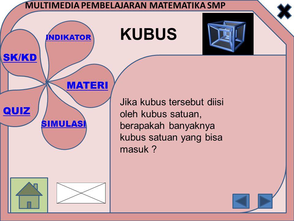 SK/KD INDIKATOR MATERI SIMULASI QUIZ MULTIMEDIA PEMBELAJARAN MATEMATIKA SMP KUBUS Jika kubus tersebut diisi oleh kubus satuan, berapakah banyaknya kubus satuan yang bisa masuk ?