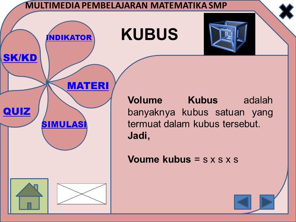 SK/KD INDIKATOR MATERI SIMULASI QUIZ MULTIMEDIA PEMBELAJARAN MATEMATIKA SMP KUBUS Volume Kubus adalah banyaknya kubus satuan yang termuat dalam kubus tersebut.