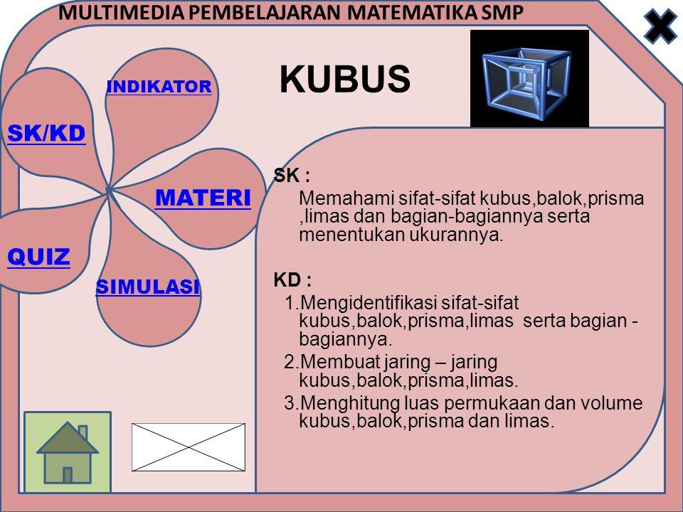 SK/KD INDIKATOR MATERI SIMULASI QUIZ MULTIMEDIA PEMBELAJARAN MATEMATIKA SMP KUBUS Diagonal-diagonal sisi pada sebuah kubus mempunyai panjang yang sama Jika panjang rusuk sebuah kubus sama dengan a, maka panjang diagonal-diagonal sisi itu sama dengan