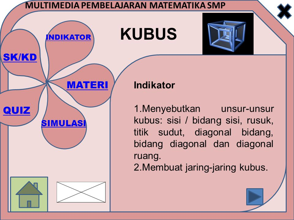 SK/KD INDIKATOR MATERI SIMULASI QUIZ MULTIMEDIA PEMBELAJARAN MATEMATIKA SMP KUBUS Indikator 1.Menyebutkan unsur-unsur kubus: sisi / bidang sisi, rusuk, titik sudut, diagonal bidang, bidang diagonal dan diagonal ruang.