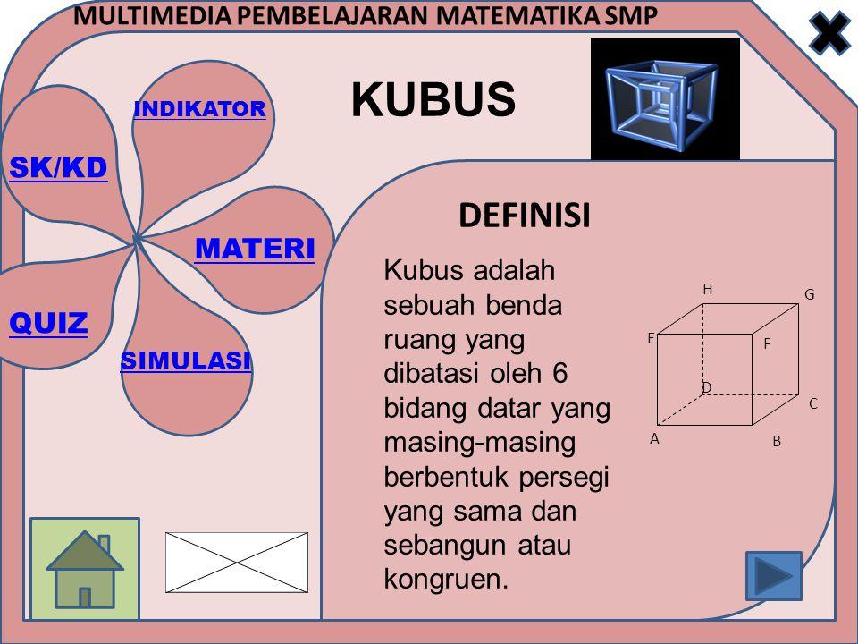 SK/KD INDIKATOR MATERI SIMULASI QUIZ MULTIMEDIA PEMBELAJARAN MATEMATIKA SMP KUBUS Luas Permukaan Kubus Luas sisi kubus atau luas permukaan kubus adalah Jumlah luas keenam sisinya, yaitu :