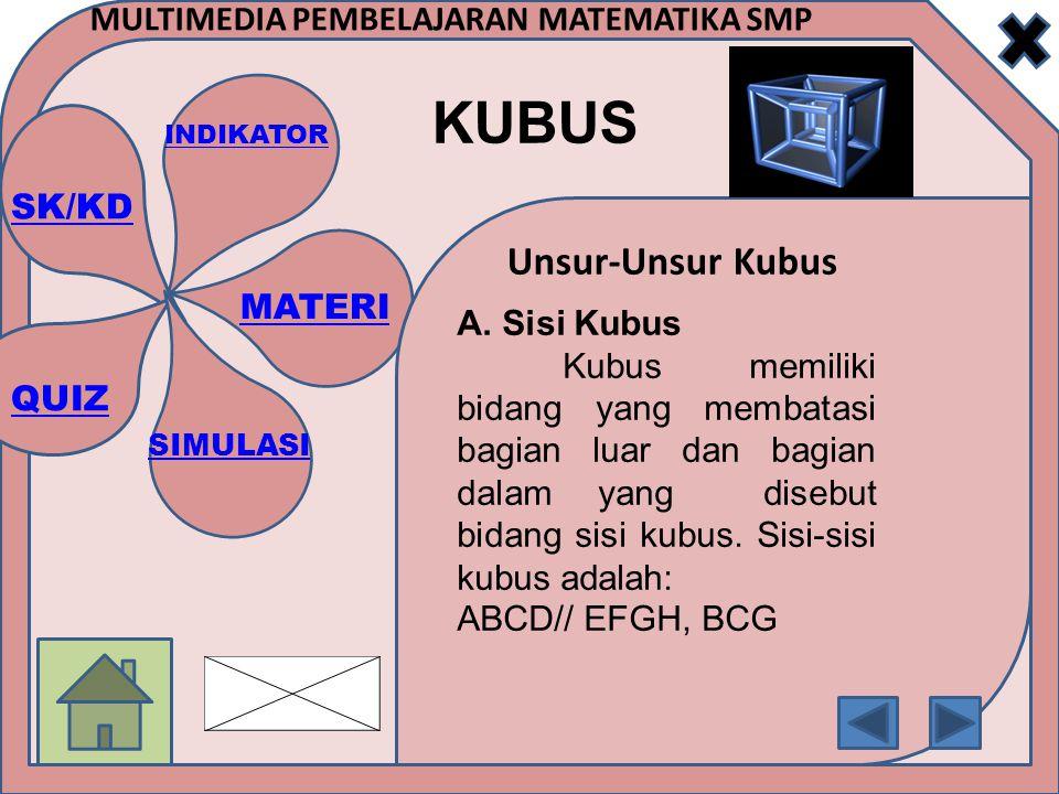 SK/KD INDIKATOR MATERI SIMULASI QUIZ MULTIMEDIA PEMBELAJARAN MATEMATIKA SMP KUBUS Luas Permukaan Kubus adalah Jumlah luas keenam sisinya, yaitu: 1.