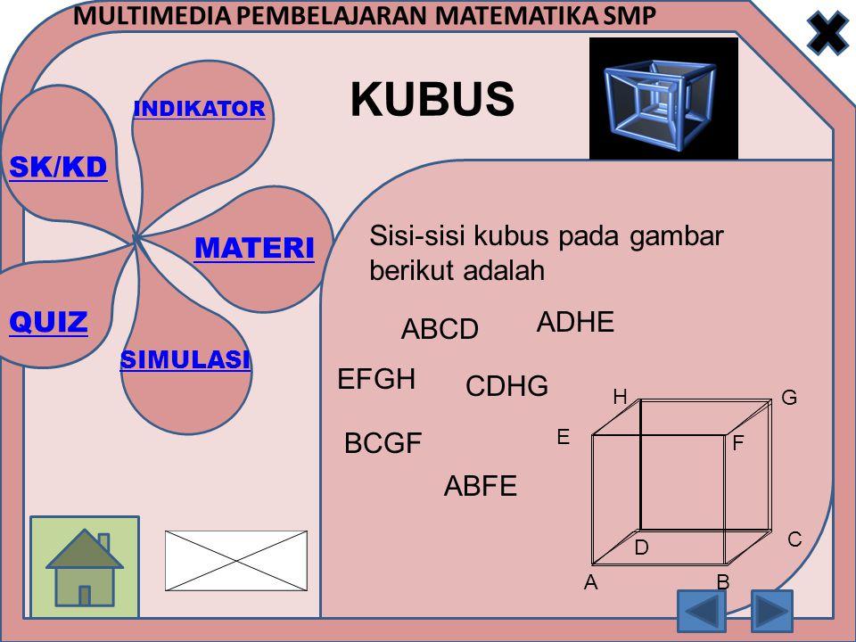 SK/KD INDIKATOR MATERI SIMULASI QUIZ MULTIMEDIA PEMBELAJARAN MATEMATIKA SMP KUBUS EFGH A B ABCD BCGF ADHE CDHG ABFE C D E F G H Sisi-sisi kubus pada gambar berikut adalah