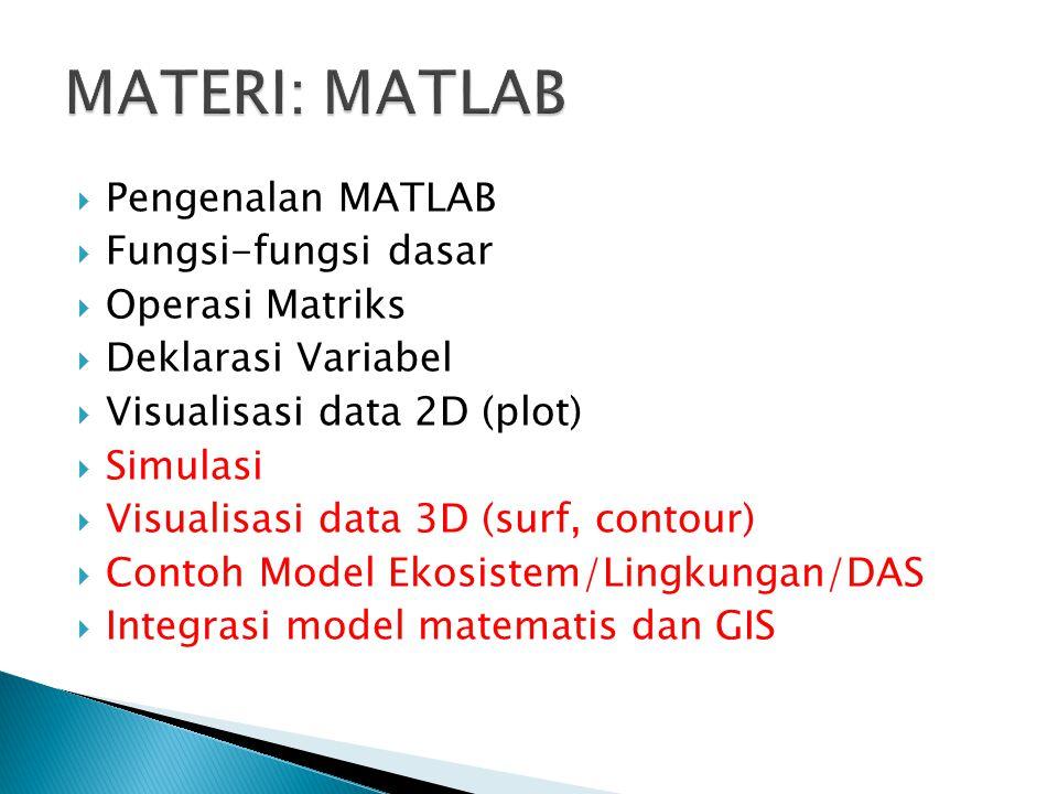  Pengenalan MATLAB  Fungsi-fungsi dasar  Operasi Matriks  Deklarasi Variabel  Visualisasi data 2D (plot)  Simulasi  Visualisasi data 3D (surf,