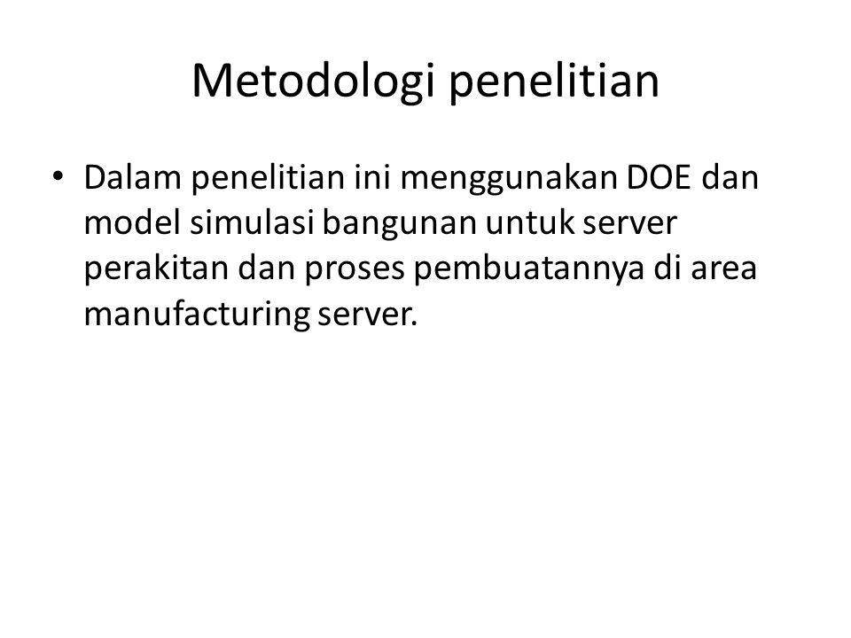 Metodologi penelitian Dalam penelitian ini menggunakan DOE dan model simulasi bangunan untuk server perakitan dan proses pembuatannya di area manufacturing server.