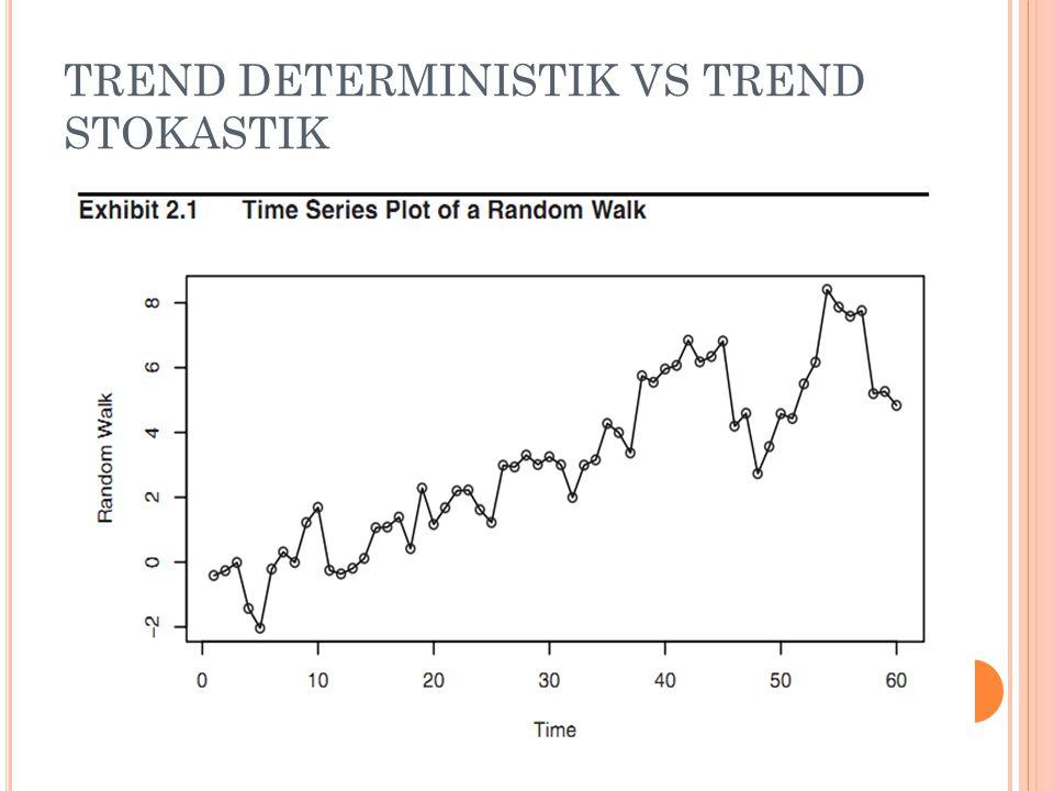 TREND DETERMINISTIK VS TREND STOKASTIK
