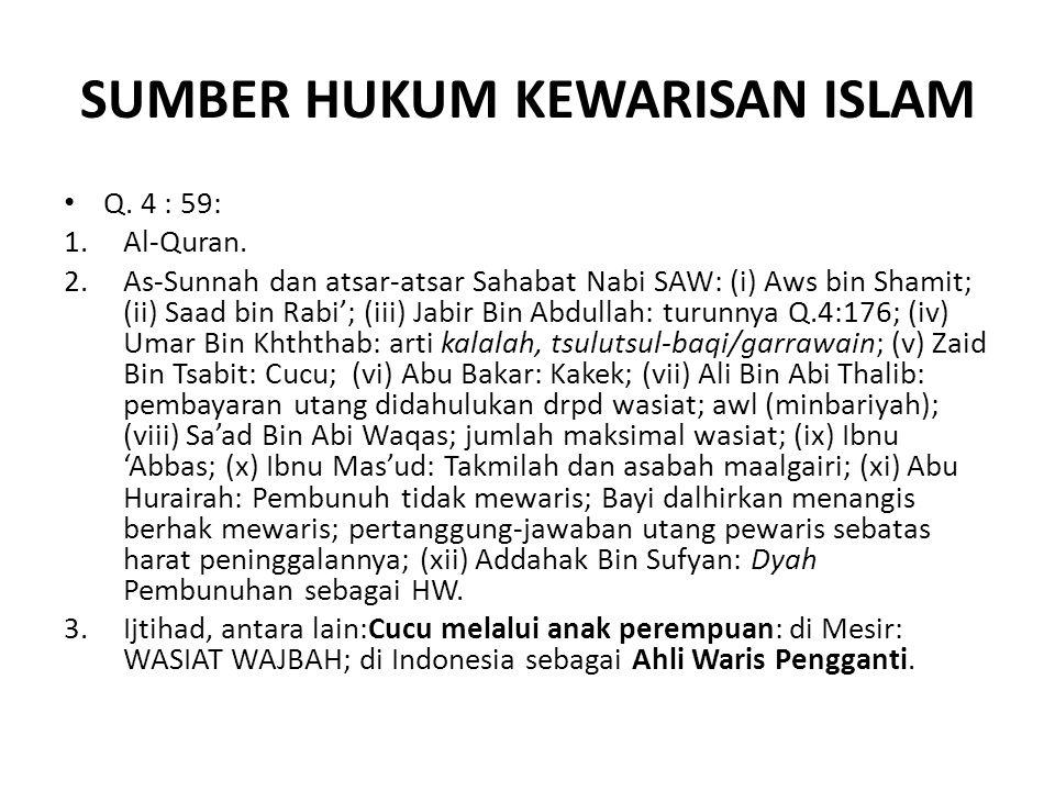 SUMBER HUKUM KEWARISAN ISLAM Q. 4 : 59: 1.Al-Quran. 2.As-Sunnah dan atsar-atsar Sahabat Nabi SAW: (i) Aws bin Shamit; (ii) Saad bin Rabi'; (iii) Jabir