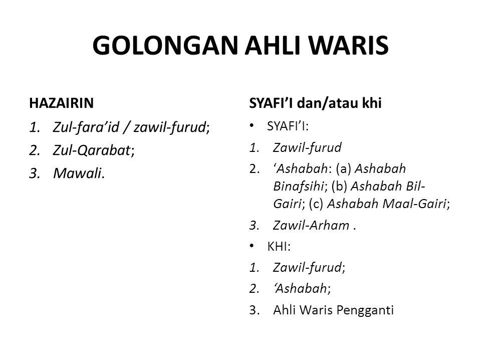 GOLONGAN AHLI WARIS HAZAIRIN 1.Zul-fara'id / zawil-furud; 2.Zul-Qarabat; 3.Mawali. SYAFI'I dan/atau khi SYAFI'I: 1.Zawil-furud 2.'Ashabah: (a) Ashabah