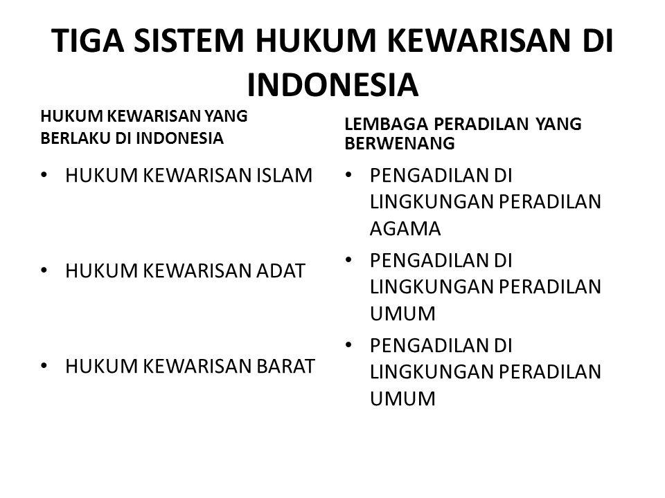 TIGA SISTEM HUKUM KEWARISAN DI INDONESIA HUKUM KEWARISAN YANG BERLAKU DI INDONESIA HUKUM KEWARISAN ISLAM HUKUM KEWARISAN ADAT HUKUM KEWARISAN BARAT LE