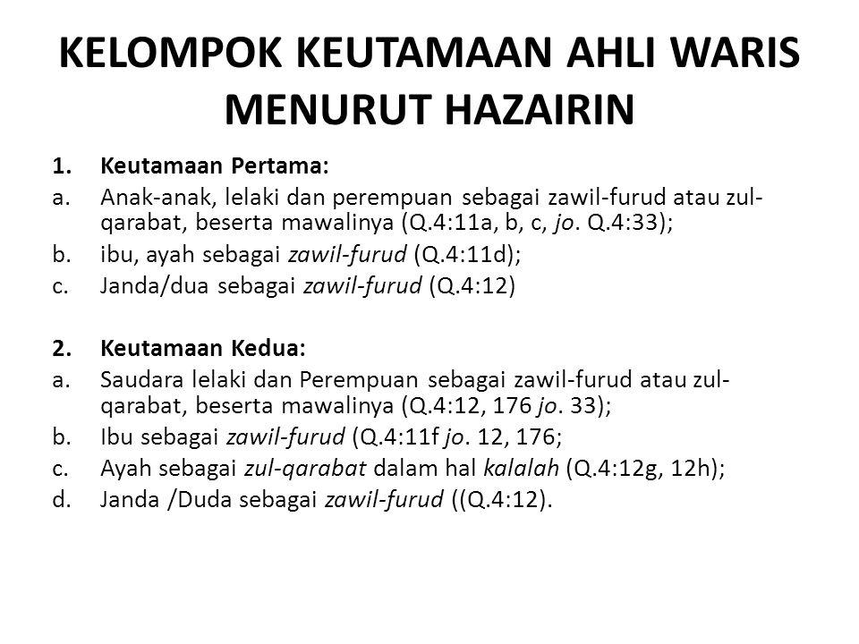 KELOMPOK KEUTAMAAN AHLI WARIS MENURUT HAZAIRIN 1.Keutamaan Pertama: a.Anak-anak, lelaki dan perempuan sebagai zawil-furud atau zul- qarabat, beserta m