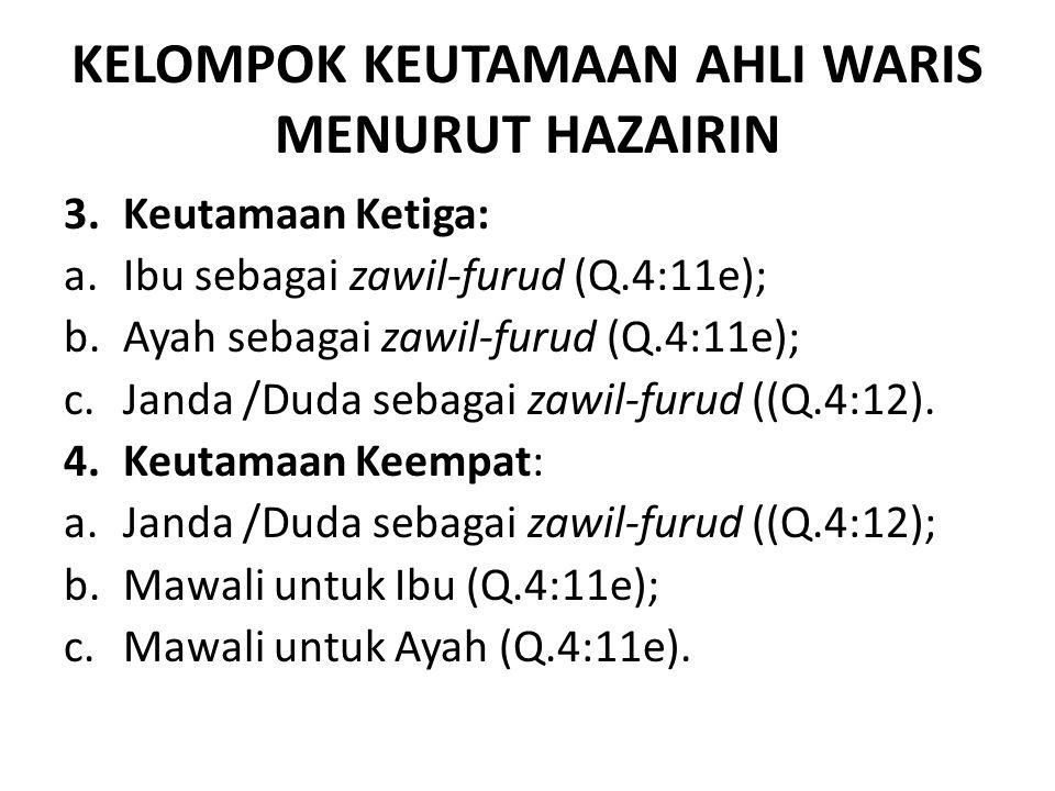 KELOMPOK KEUTAMAAN AHLI WARIS MENURUT HAZAIRIN 3.Keutamaan Ketiga: a.Ibu sebagai zawil-furud (Q.4:11e); b.Ayah sebagai zawil-furud (Q.4:11e); c.Janda