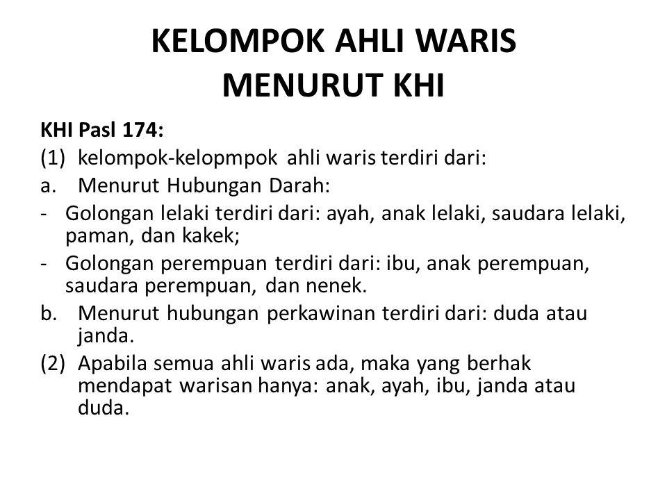 KELOMPOK AHLI WARIS MENURUT KHI KHI Pasl 174: (1)kelompok-kelopmpok ahli waris terdiri dari: a.Menurut Hubungan Darah: -Golongan lelaki terdiri dari: