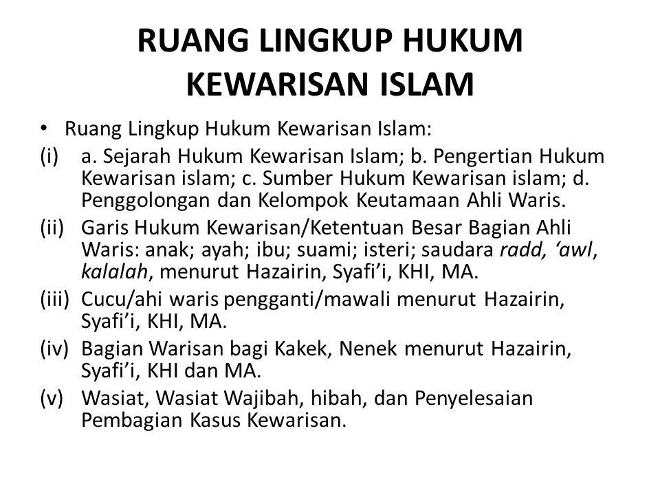 RUANG LINGKUP HUKUM KEWARISAN ISLAM Ruang Lingkup Hukum Kewarisan Islam: (i)a. Sejarah Hukum Kewarisan Islam; b. Pengertian Hukum Kewarisan islam; c.