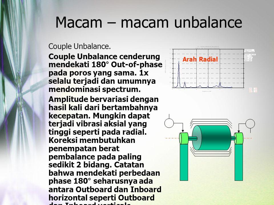 Macam – macam unbalance Couple Unbalance. Couple Unbalance cenderung mendekati 180° Out-of-phase pada poros yang sama. 1x selalu terjadi dan umumnya m