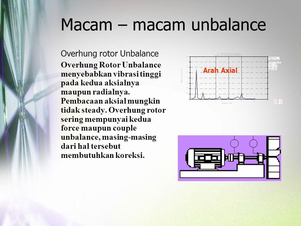 Macam – macam unbalance Overhung rotor Unbalance Overhung Rotor Unbalance menyebabkan vibrasi tinggi pada kedua aksialnya maupun radialnya. Pembacaan