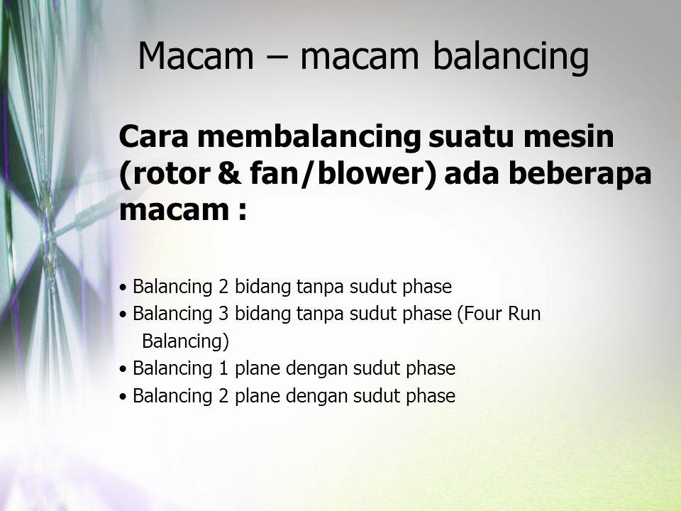 Macam – macam balancing Cara membalancing suatu mesin (rotor & fan/blower) ada beberapa macam : Balancing 2 bidang tanpa sudut phase Balancing 3 bidan