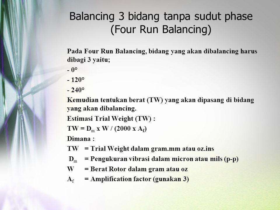 Balancing 3 bidang tanpa sudut phase (Four Run Balancing) Pada Four Run Balancing, bidang yang akan dibalancing harus dibagi 3 yaitu; - 0° - 120° - 24