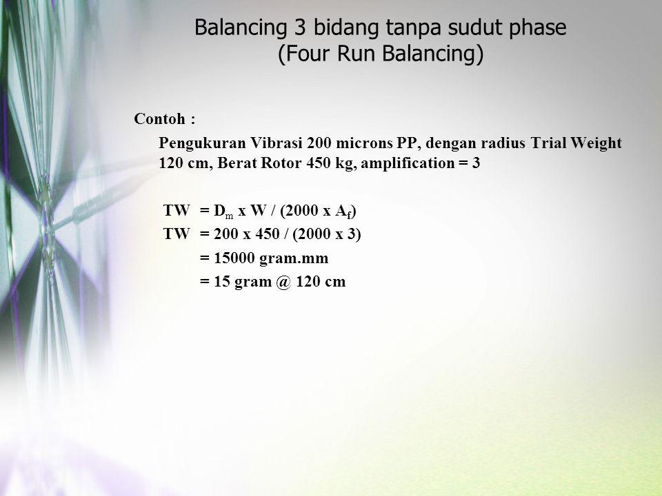 Balancing 3 bidang tanpa sudut phase (Four Run Balancing) Contoh : Pengukuran Vibrasi 200 microns PP, dengan radius Trial Weight 120 cm, Berat Rotor 4