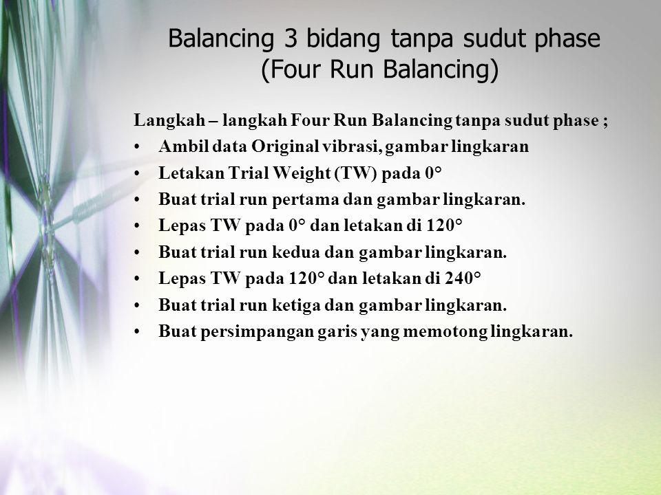 Balancing 3 bidang tanpa sudut phase (Four Run Balancing) Langkah – langkah Four Run Balancing tanpa sudut phase ; Ambil data Original vibrasi, gambar