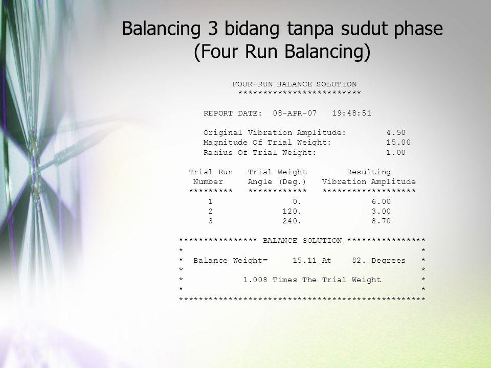 Balancing 3 bidang tanpa sudut phase (Four Run Balancing) FOUR-RUN BALANCE SOLUTION ************************* REPORT DATE: 08-APR-07 19:48:51 Original
