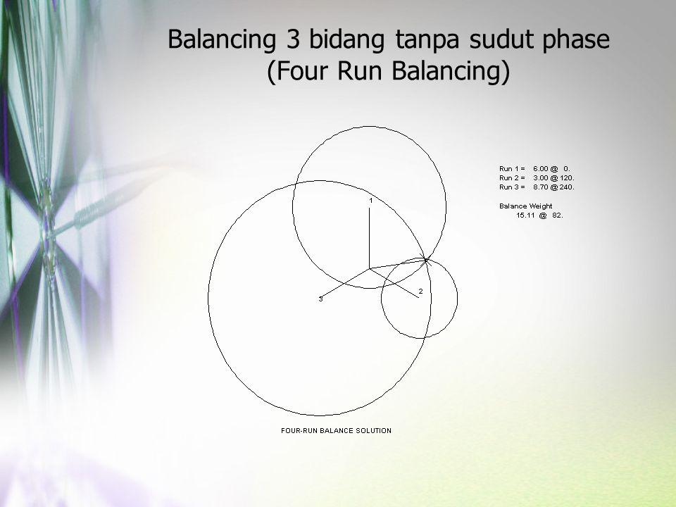 Balancing 3 bidang tanpa sudut phase (Four Run Balancing)
