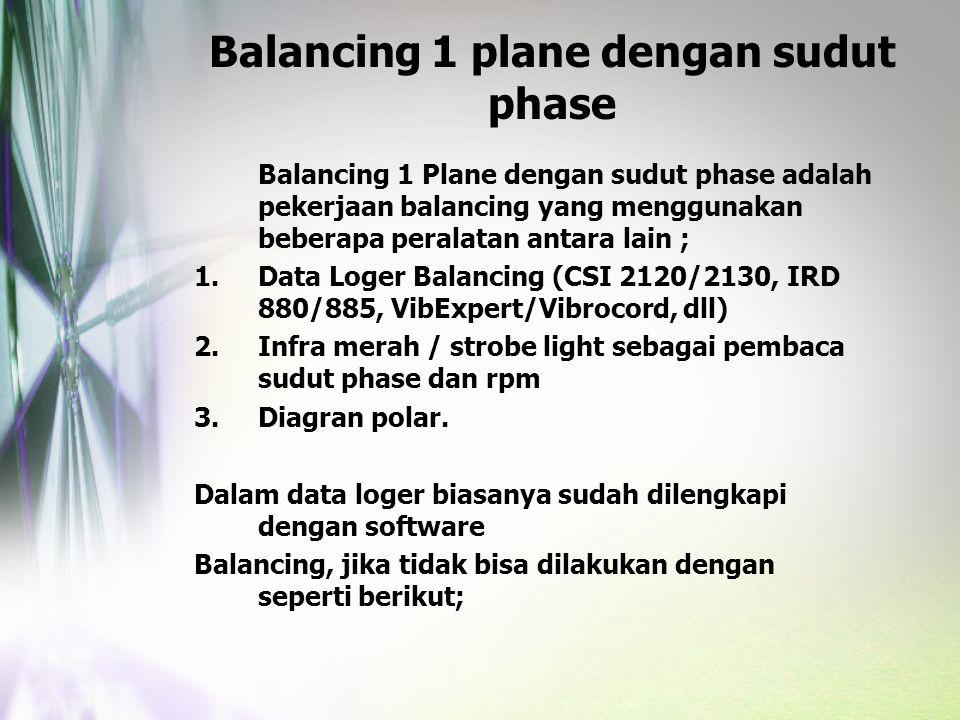 Balancing 1 plane dengan sudut phase Balancing 1 Plane dengan sudut phase adalah pekerjaan balancing yang menggunakan beberapa peralatan antara lain ;