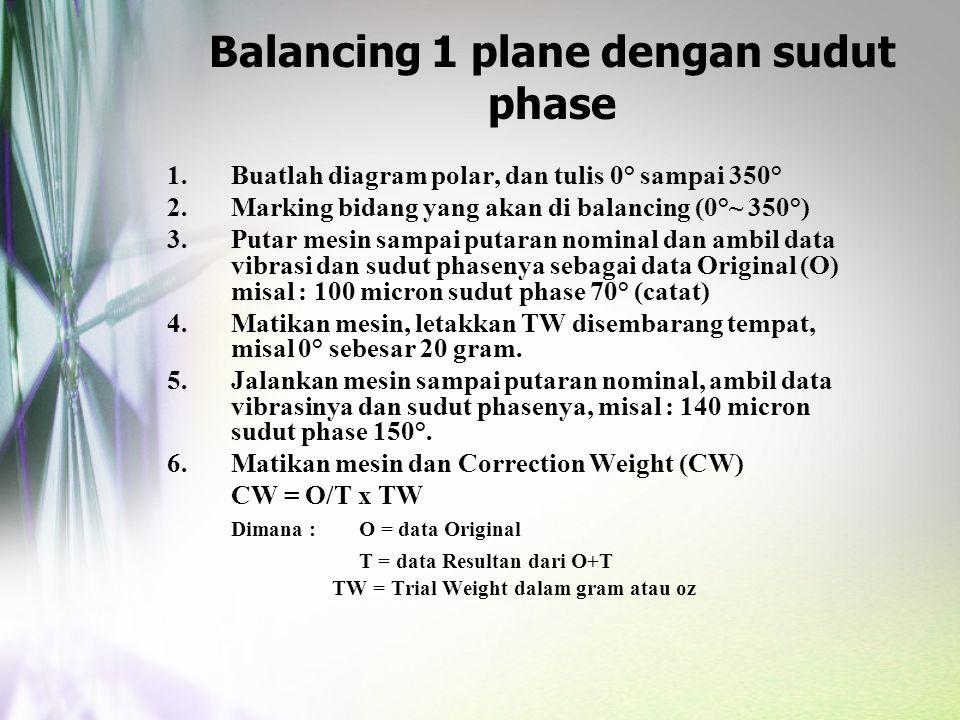 Balancing 1 plane dengan sudut phase 1.Buatlah diagram polar, dan tulis 0° sampai 350° 2.Marking bidang yang akan di balancing (0°~ 350°) 3.Putar mesi