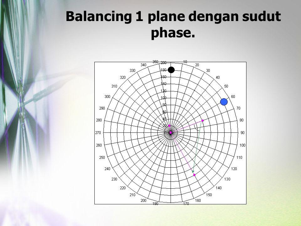 Balancing 1 plane dengan sudut phase.