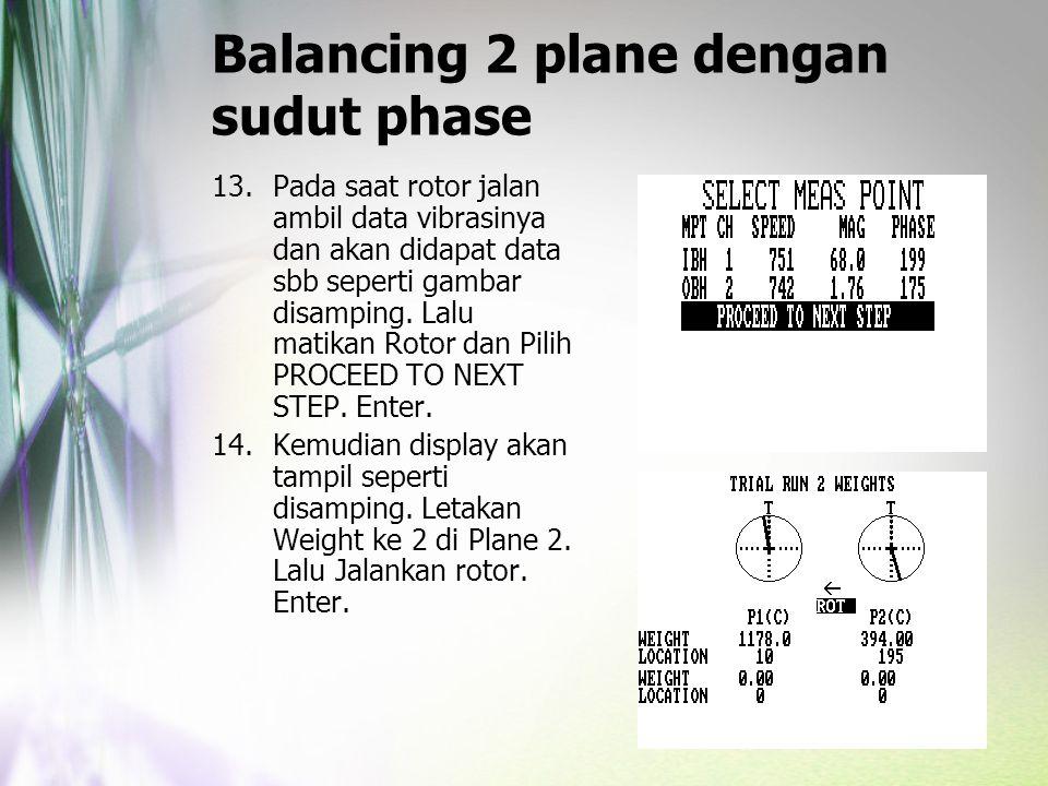 Balancing 2 plane dengan sudut phase 13.Pada saat rotor jalan ambil data vibrasinya dan akan didapat data sbb seperti gambar disamping. Lalu matikan R