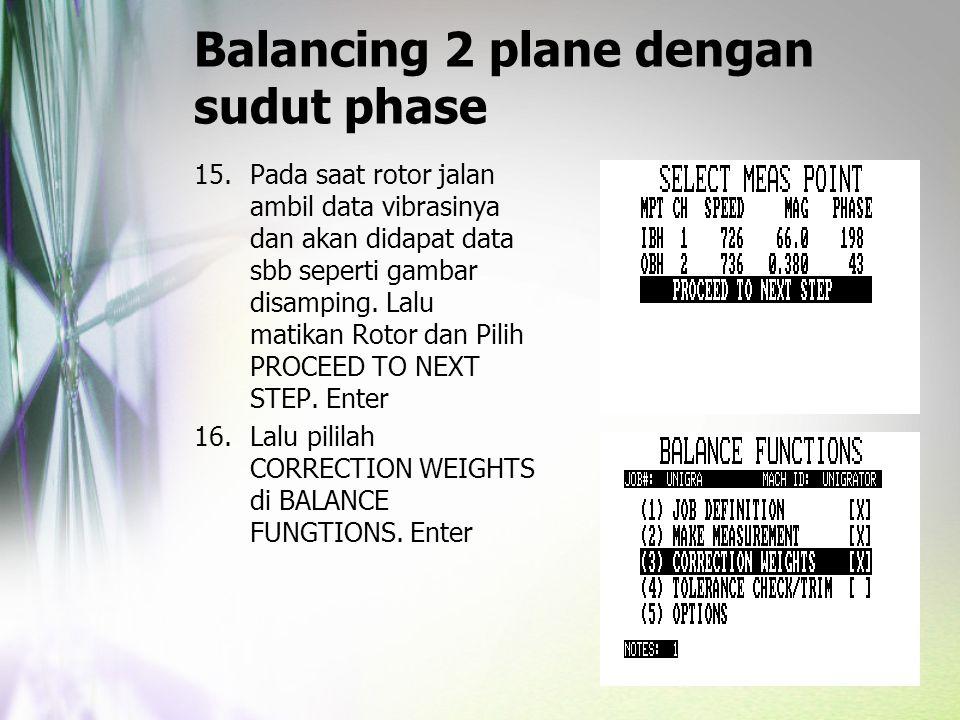 Balancing 2 plane dengan sudut phase 15.Pada saat rotor jalan ambil data vibrasinya dan akan didapat data sbb seperti gambar disamping. Lalu matikan R