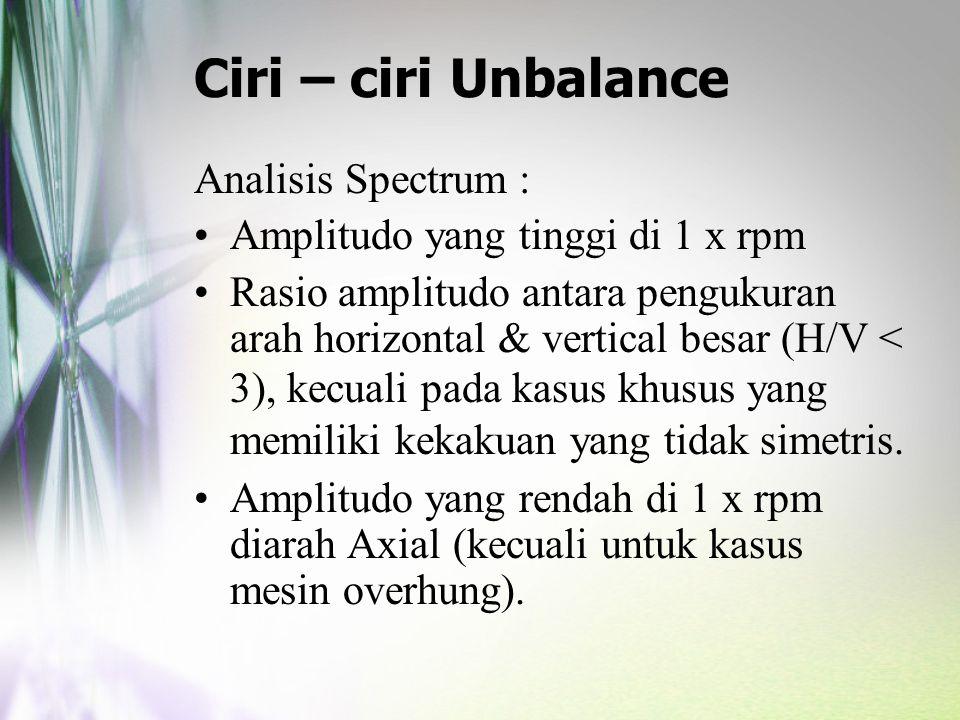 Ciri – ciri Unbalance Analisis Spectrum : Amplitudo yang tinggi di 1 x rpm Rasio amplitudo antara pengukuran arah horizontal & vertical besar (H/V < 3