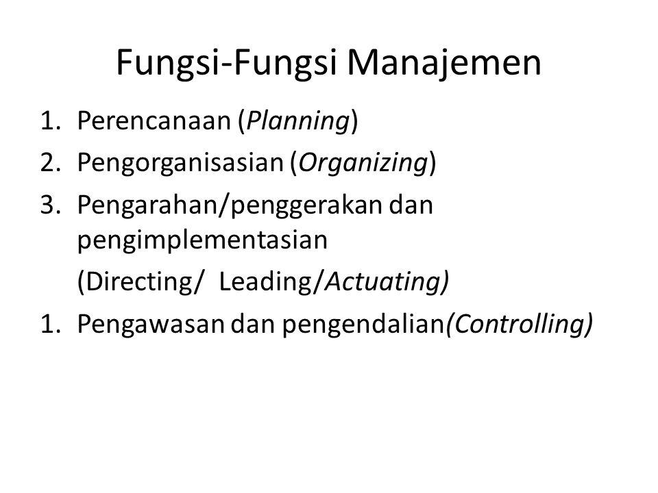 Fungsi-Fungsi Manajemen 1.Perencanaan (Planning) 2.Pengorganisasian (Organizing) 3.Pengarahan/penggerakan dan pengimplementasian (Directing/ Leading/A